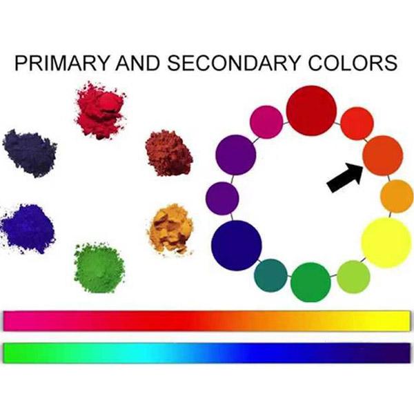 تاثیر رنگ ها در آرایش