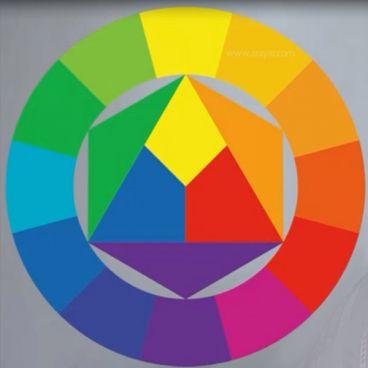 اصلول کلی ترکیب رنگ میکروپیگمنتیشن و تاتو | رنگ شناسی در تاتو
