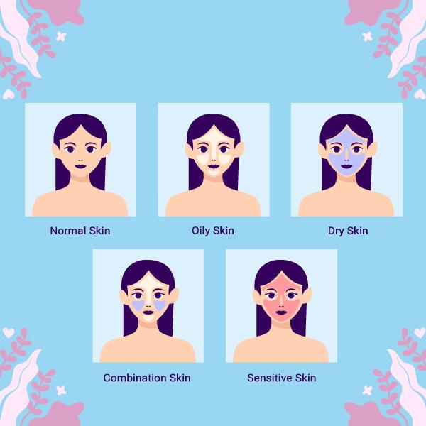 شناخت انواع پوست صورت